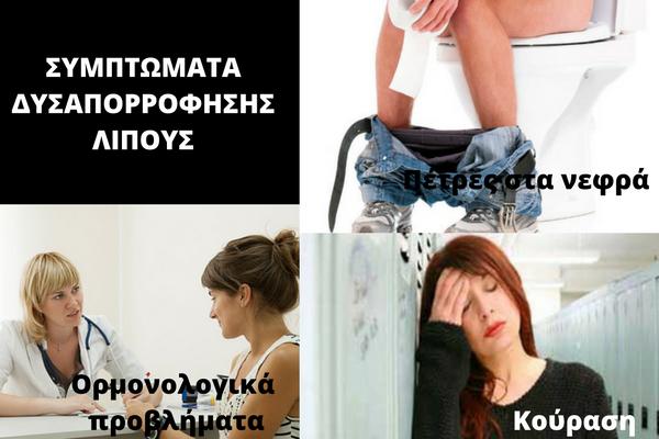 συμπτώματα δυσαπορρόφησης
