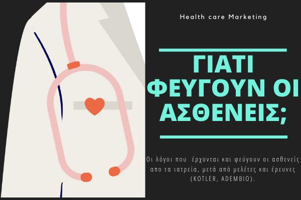 marketing υγείας | μαρκετινγ υγειας